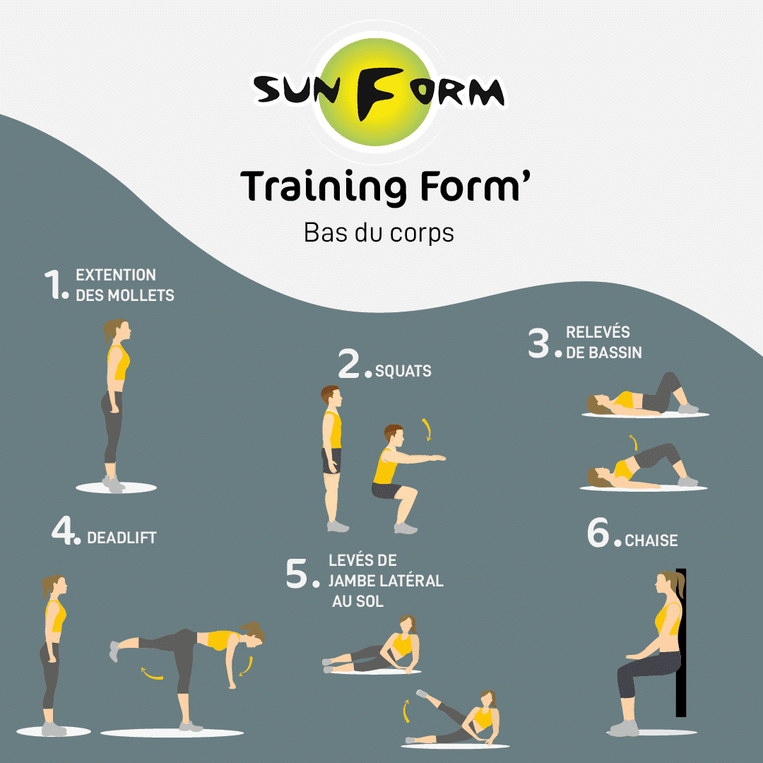 trainingform3